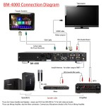 BM-4000 Vietnamese KTV Player with Touch Monitor (4TB)